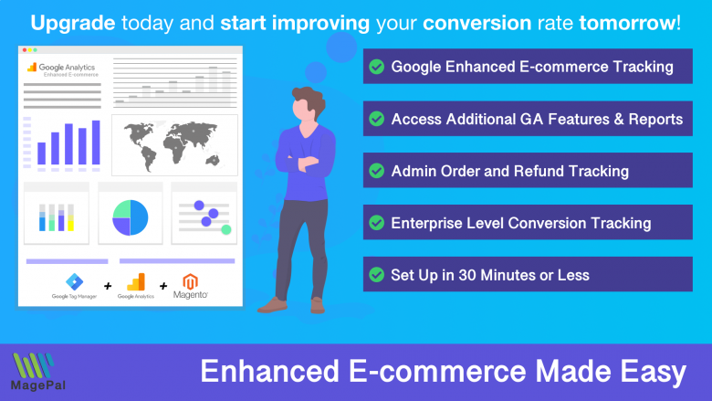 Magento Enhanced E-commerce for Google Tag Manager